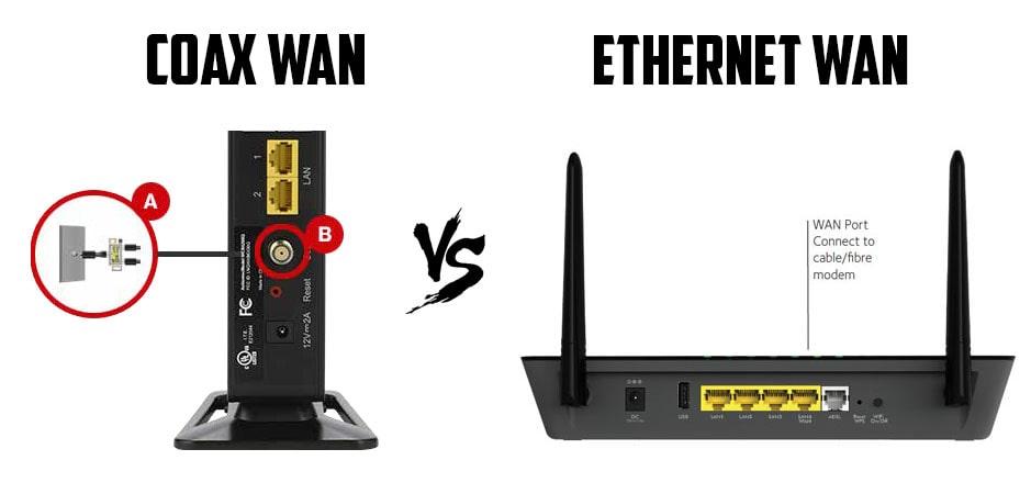 coax Wan vs Ethernet WAN-min